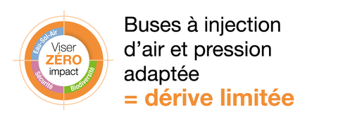 Slogan carton BPA buses à injection d'air